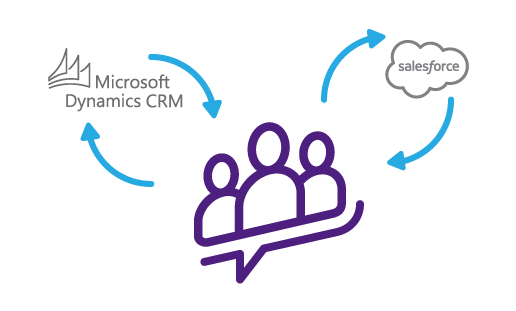 Magentirx Salesforce and Dynamics CRM Integration