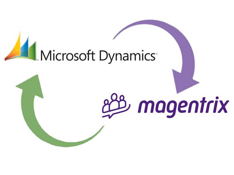 Magentrix Dynamics CRM - Flexible Configuration