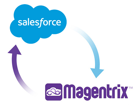 Magentrix and Salesforce Integrations