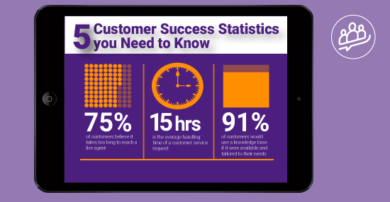 5 Customer Success Statistics