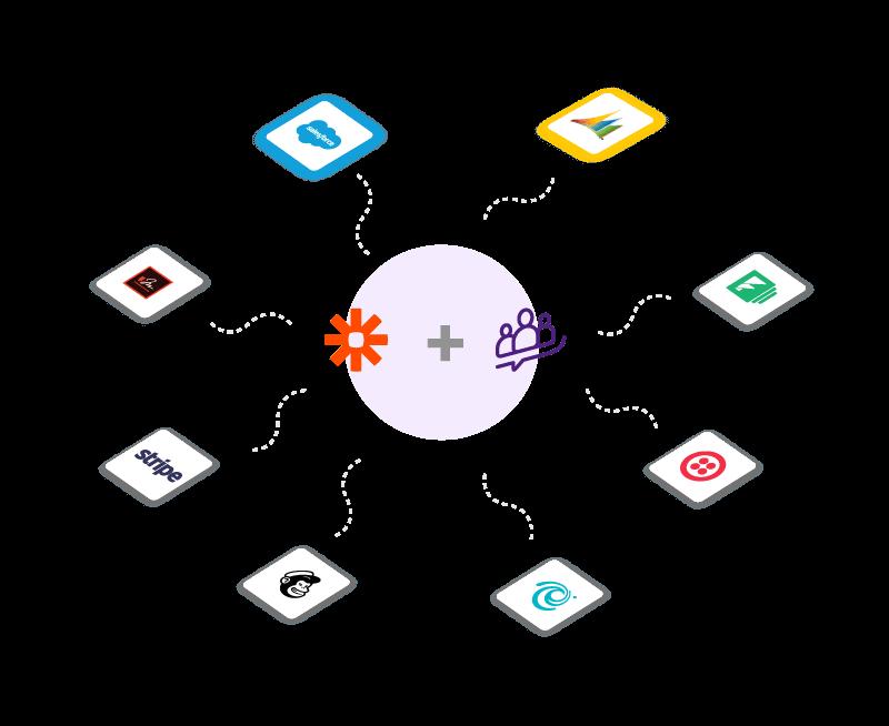 Connect several apps to Magentrix via the Zapier integration
