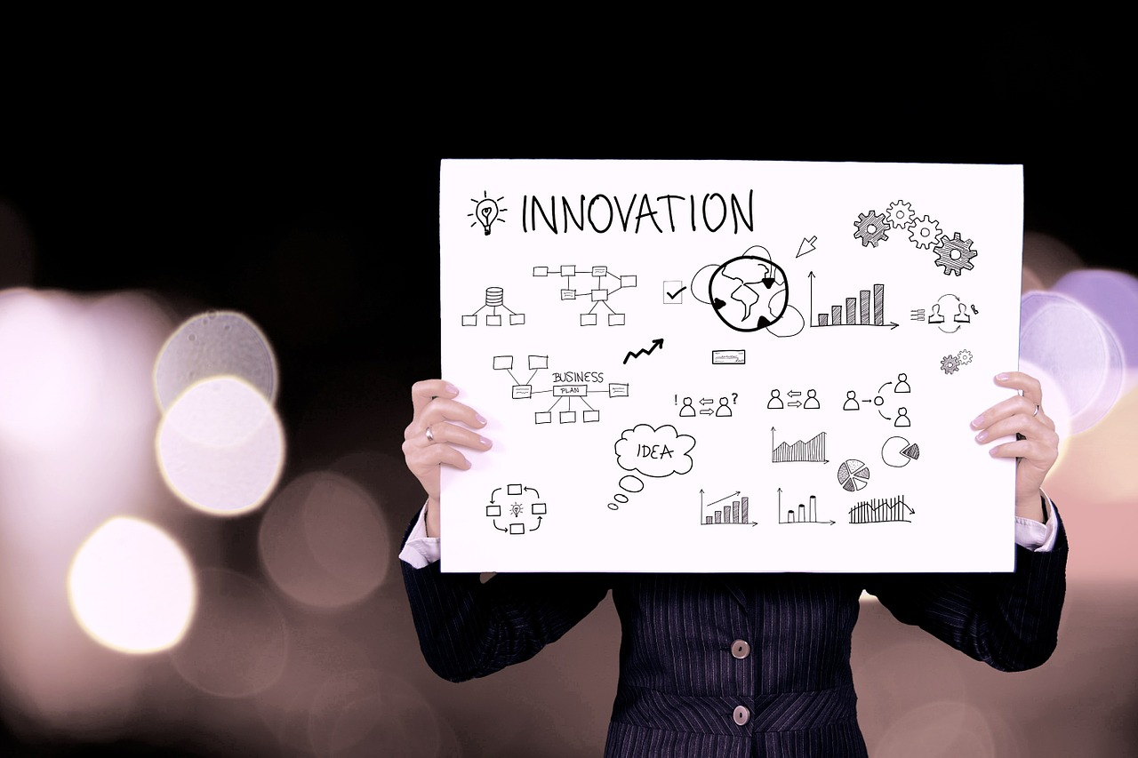 Innovation through Collaboration: Supporting Company Ideation