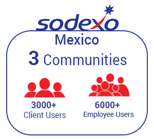 Magentrix Helps Sodexo Mexico Business Processes Shine