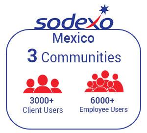 Sodexo Mexico Community Users