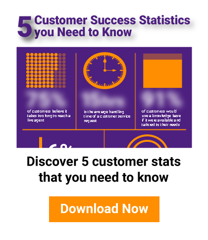 Discover 5 customer success statistics
